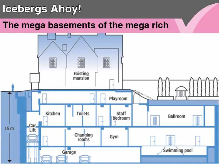 Icebergs Ahoy! | Big Money Basement Digs