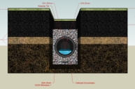 Exterior basement waterproofing systems