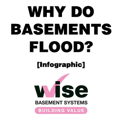 basement infographic square
